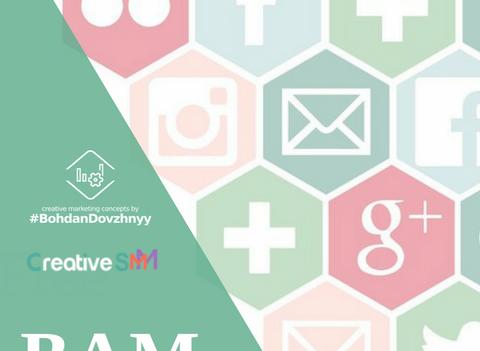 Сучасний підхід до розвитку бренду та бізнесу в SMM
