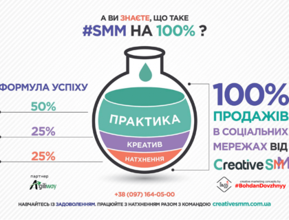 Формула успіху, або Що таке SMM на 100%?