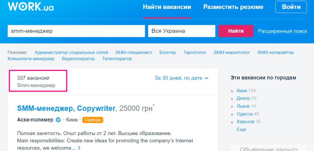 Вакансії SMM-спеціаліста на work.ua